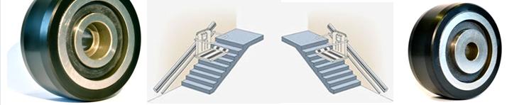 Galet profilé pour monte-escaliers éléctriques